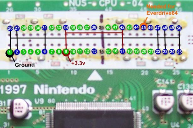 N64 27 Pin Wire Pinout